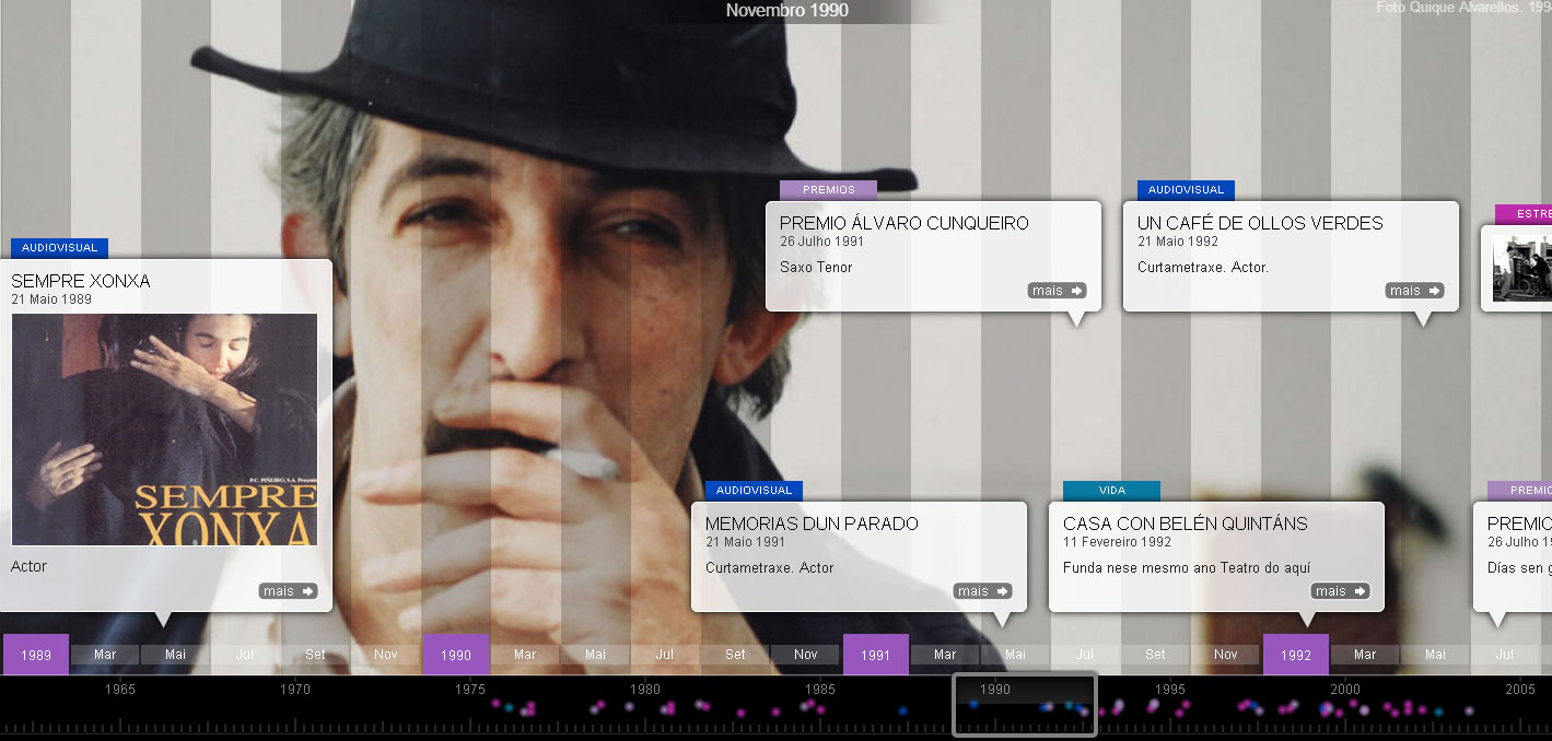 A rede volcase en descubrir a Roberto Vidal Bolaño a propósito do Día das Letras