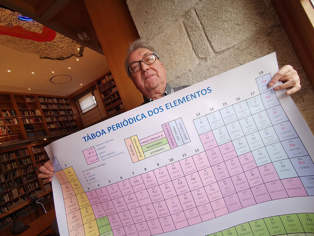 Presentan no Consello da Cultura Galega unha versión da táboa periódica en galego