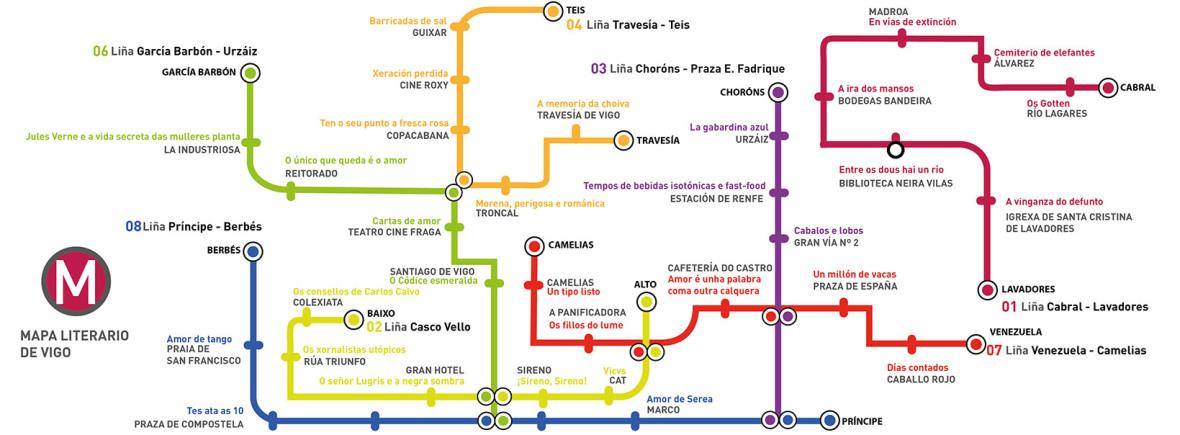 O Mapa Literario de Vigo convida a percorrer a cidade a través dos libros