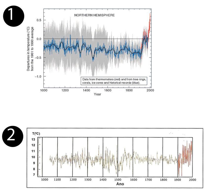 O cambio clim�tico en paralelo
